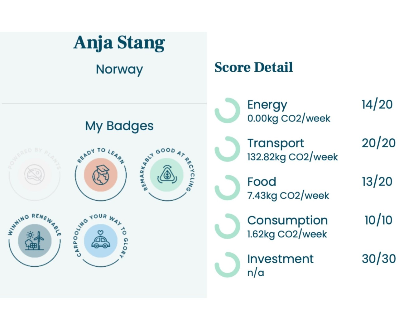 aurora-sustainability-carbon-quiz-mine-karbon-utslipp-anja-stang